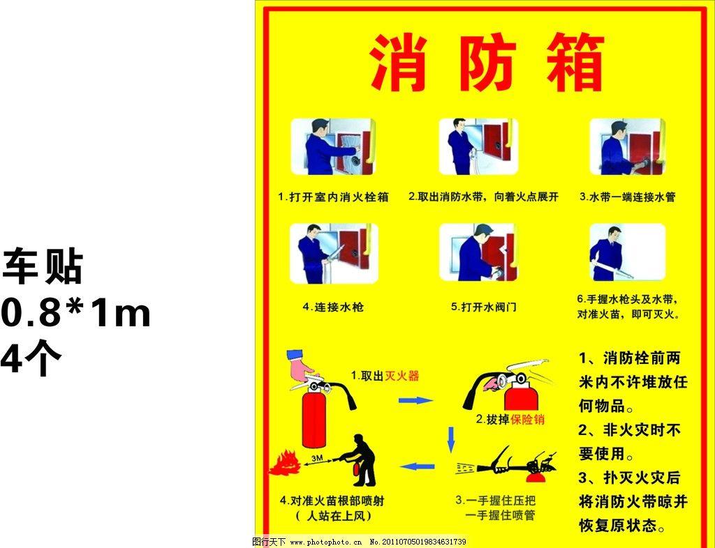 使用方法 消防栓素材 消防栓简介