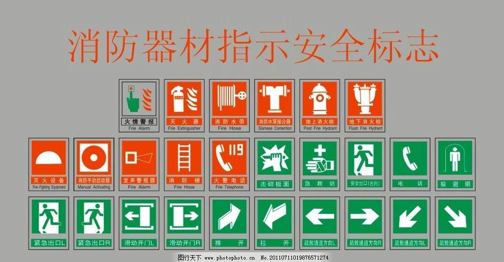 消防器材指示安全标志图片