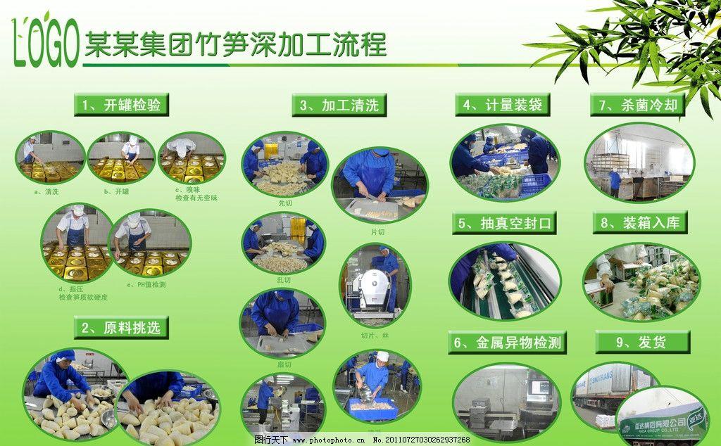 竹笋 流程图 加工/竹笋加工流程图图片