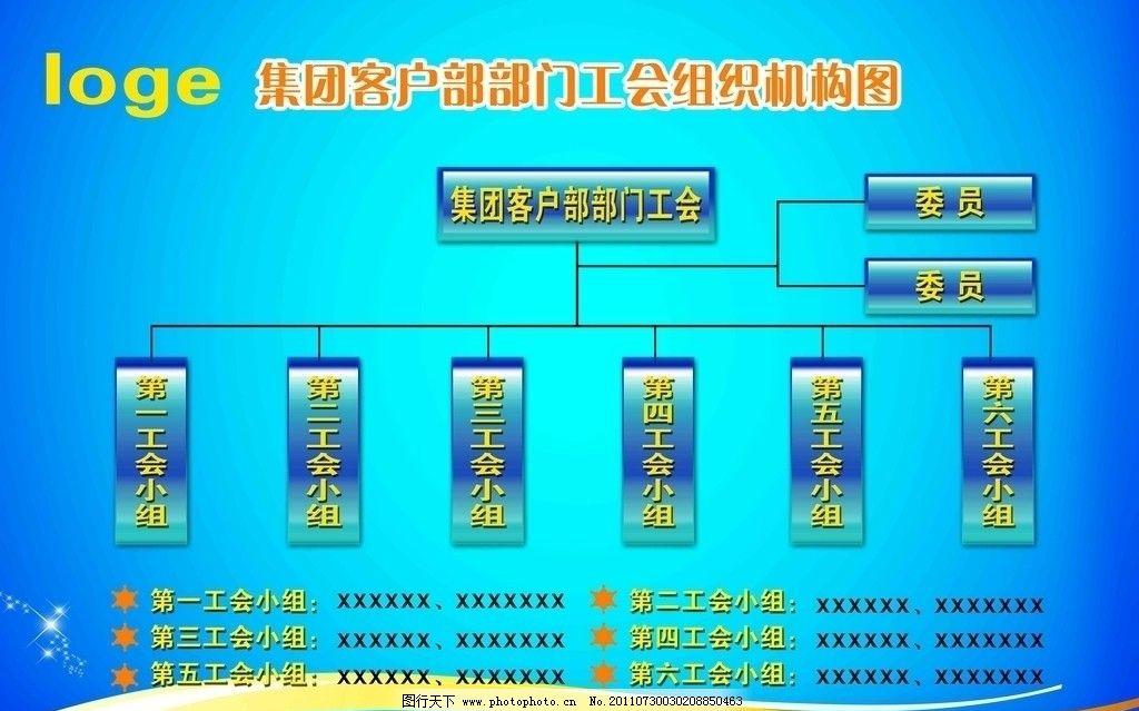 组织机构图 集团 客户部 部门工会 蓝色 企业 机构 分类 部门 动感