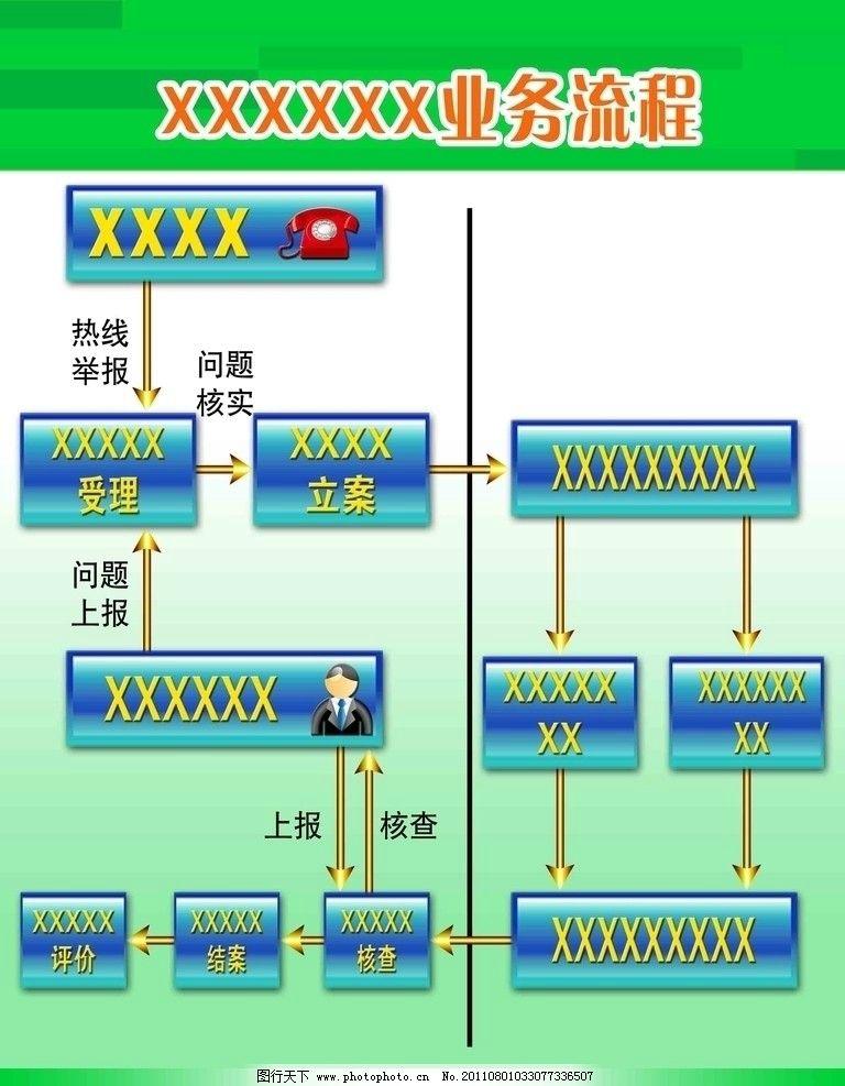 工作流程图 组织 机构图 结构图 绿色 清爽 业务流程 箭头 水晶按钮