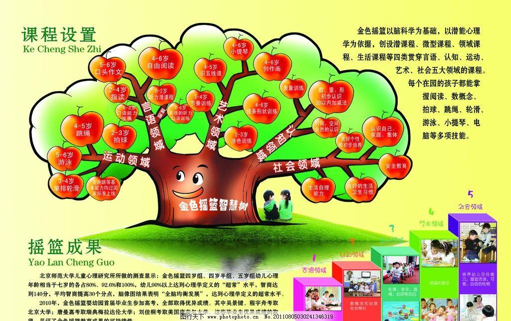 苹果树展板 卡通树 苹果树 学校展板 背景图片 幼儿 幼儿园展板 海报