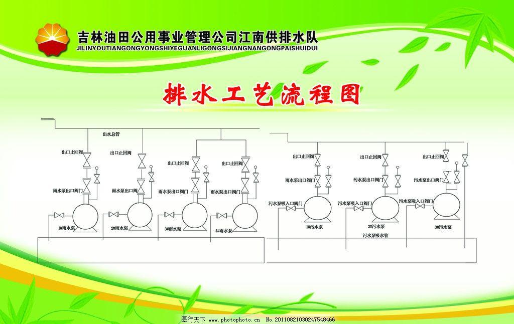 工艺流程图 排水工艺流程图 流程图 绿叶子 绿色背景 绿色素材 展板