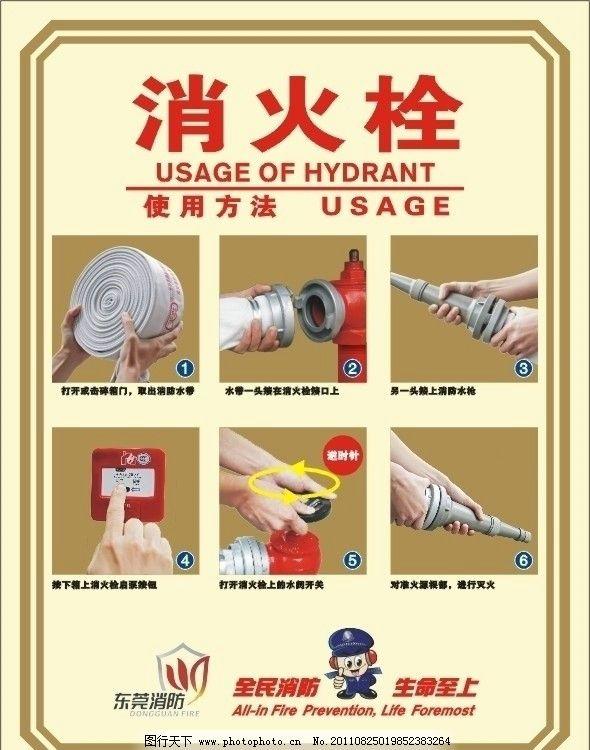 消防栓的使用方法 公共标识标志 标识标志图标 矢量 cdr
