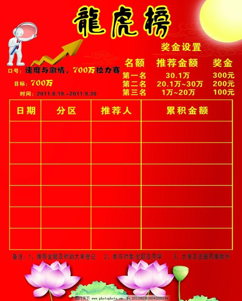 龙虎榜 海报 业绩 荷花 排行榜 海报设计 广告设计 矢量 cdr