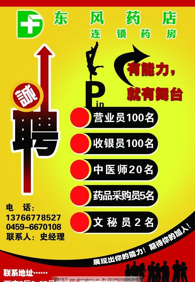 东风药店招聘海报图片