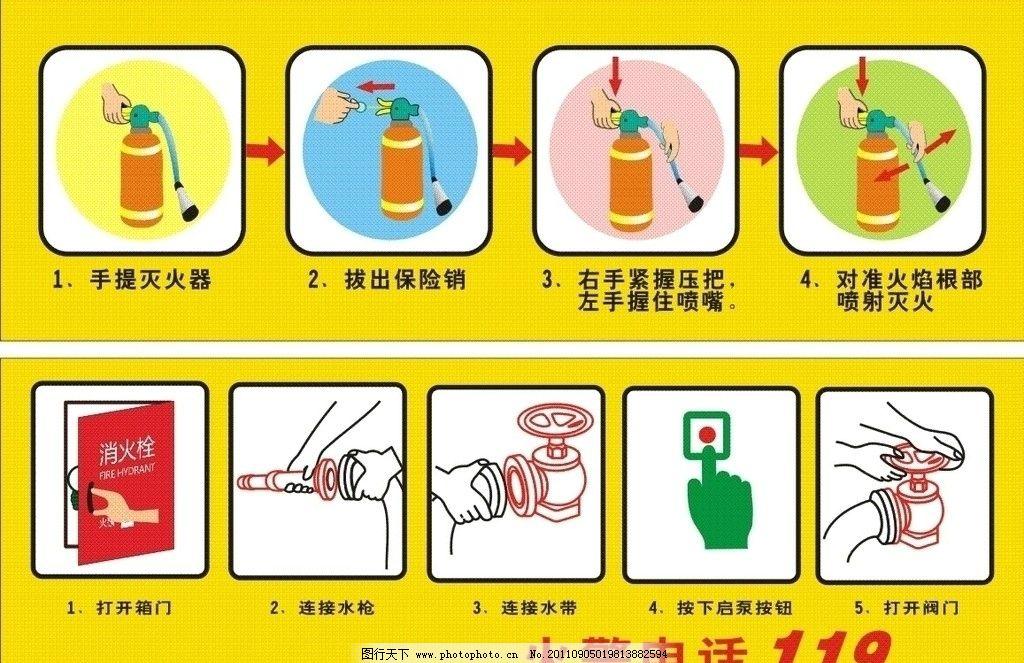 消防栓 使用方法 漫画 卡通 防火宣传 公共标识标志 标识标志图标