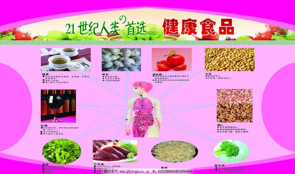 健康食品 海报 食物金字塔 营养 食品宣传栏设计素材 食品展板设计